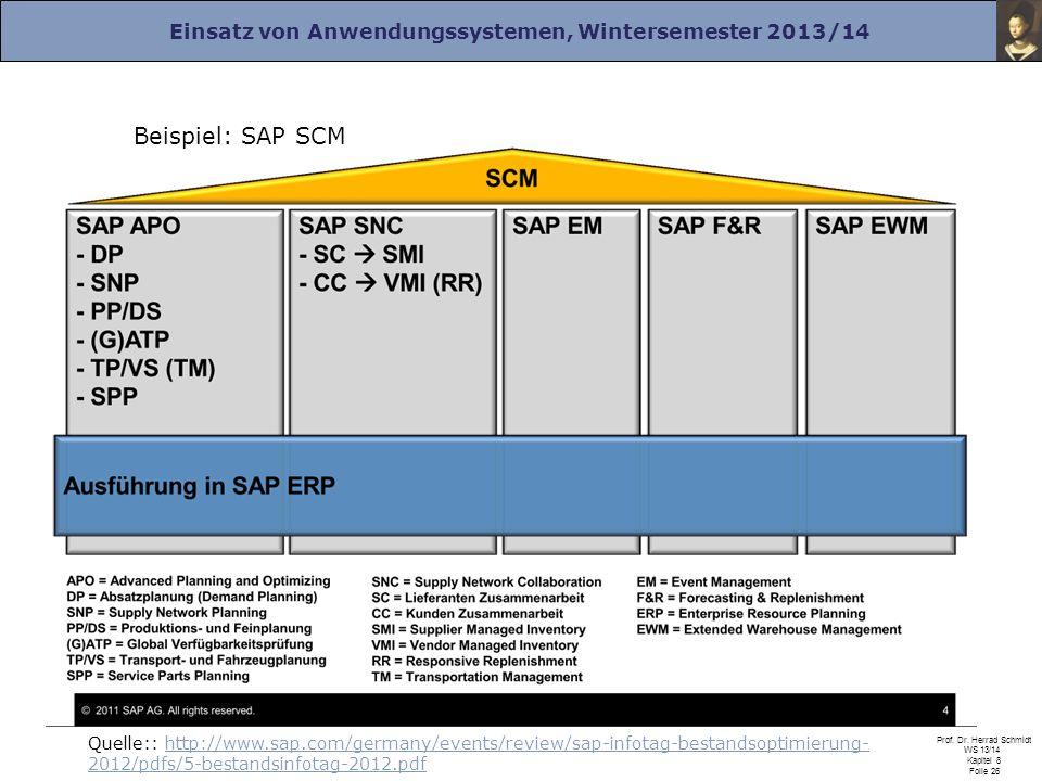 Einsatz von Anwendungssystemen, Wintersemester 2013/14 Prof. Dr. Herrad Schmidt WS 13/14 Kapitel 8 Folie 26 Beispiel: SAP SCM Quelle:: http://www.sap.