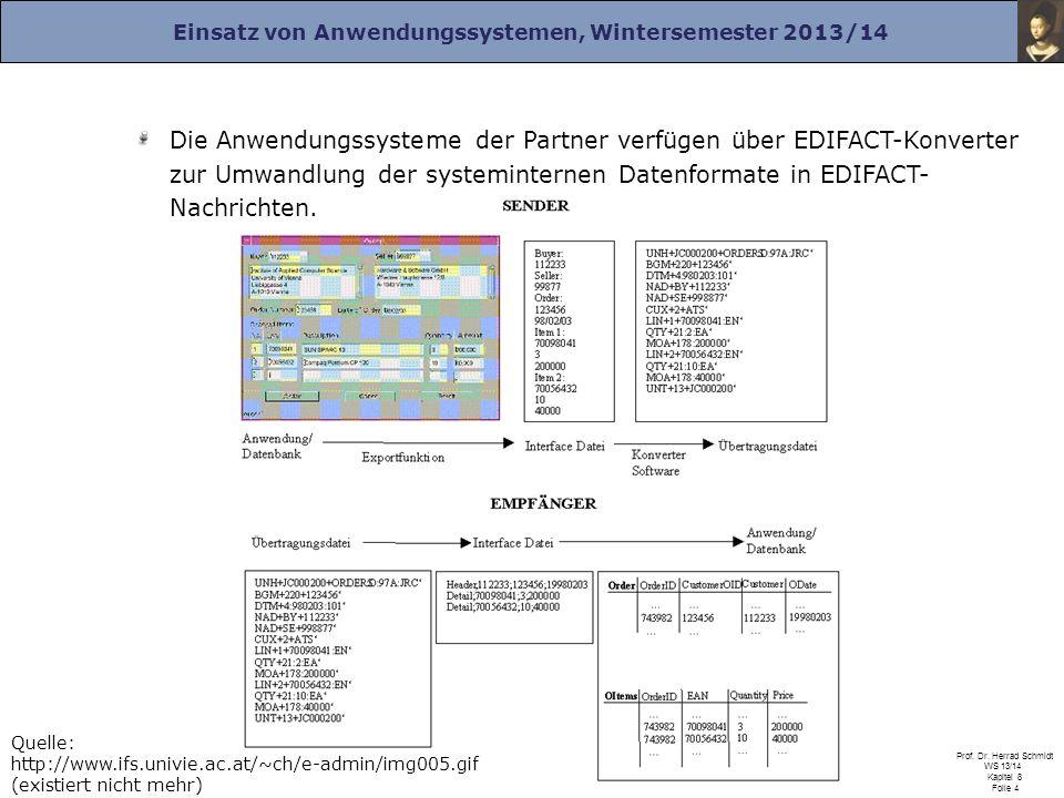 Einsatz von Anwendungssystemen, Wintersemester 2013/14 Prof. Dr. Herrad Schmidt WS 13/14 Kapitel 8 Folie 4 Die Anwendungssysteme der Partner verfügen