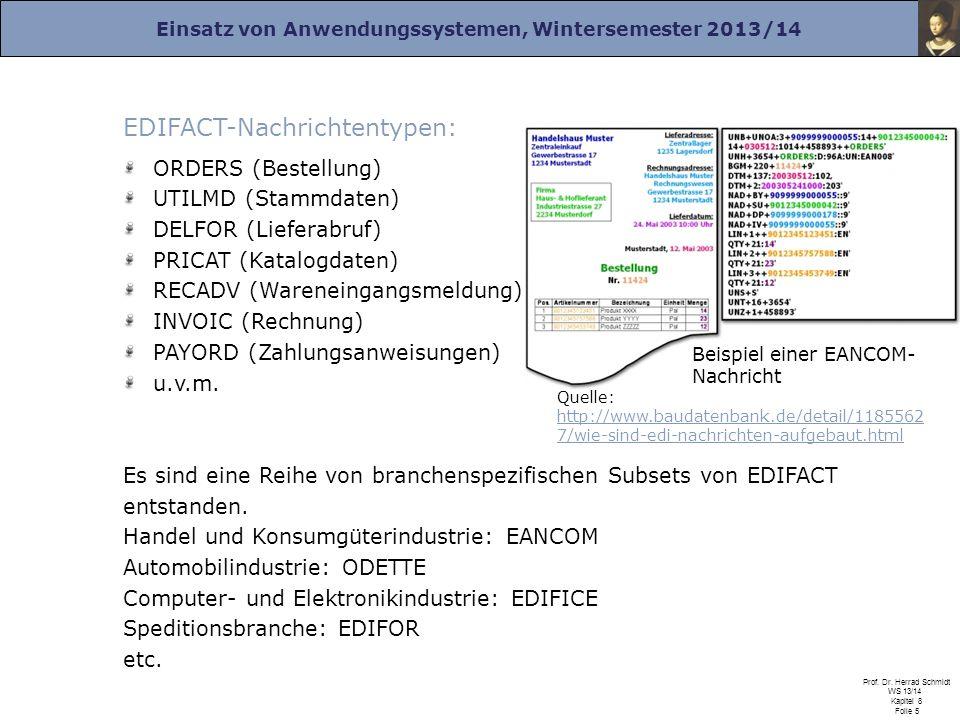 Einsatz von Anwendungssystemen, Wintersemester 2013/14 Prof. Dr. Herrad Schmidt WS 13/14 Kapitel 8 Folie 5 EDIFACT-Nachrichtentypen: ORDERS (Bestellun