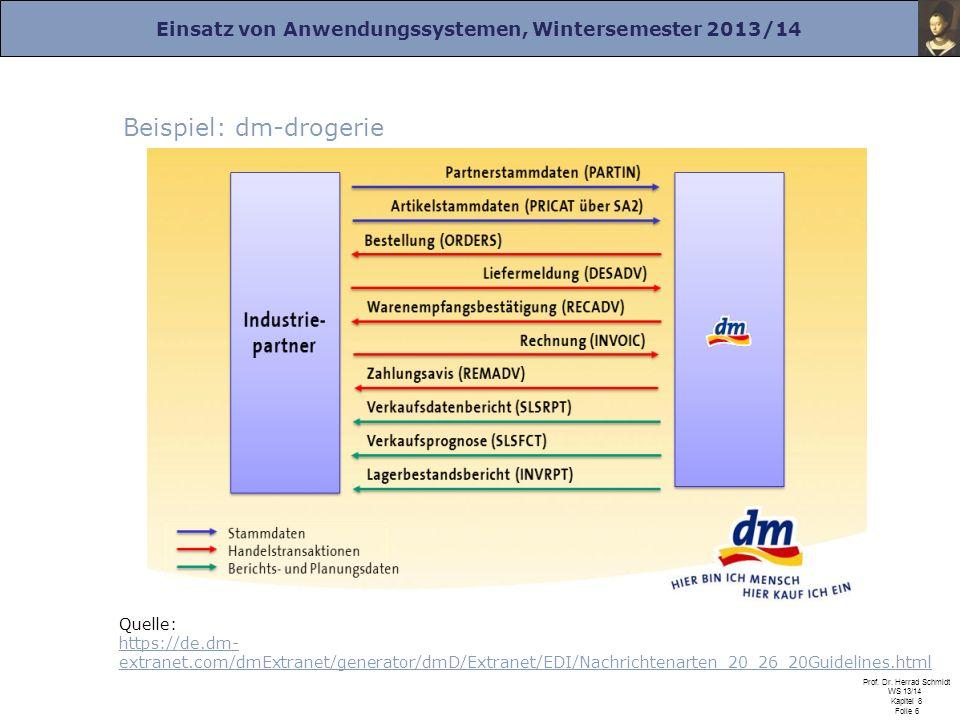 Einsatz von Anwendungssystemen, Wintersemester 2013/14 Prof. Dr. Herrad Schmidt WS 13/14 Kapitel 8 Folie 6 Beispiel: dm-drogerie Quelle: https://de.dm