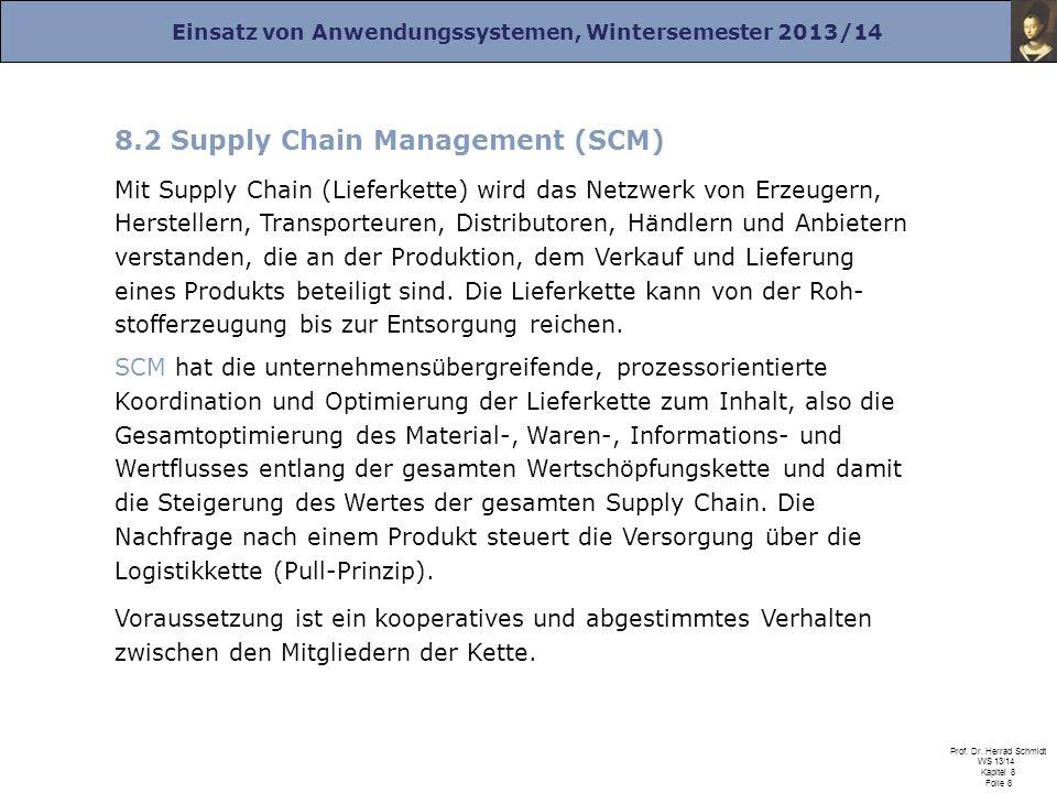 Einsatz von Anwendungssystemen, Wintersemester 2013/14 Prof. Dr. Herrad Schmidt WS 13/14 Kapitel 8 Folie 8 8.2 Supply Chain Management (SCM) Mit Suppl