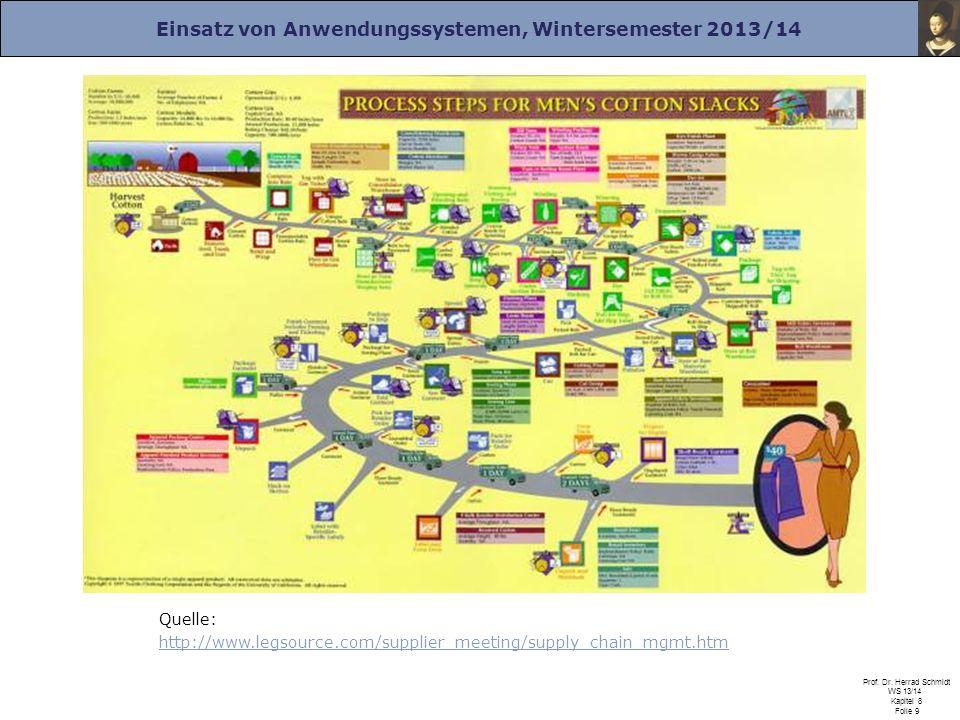 Einsatz von Anwendungssystemen, Wintersemester 2013/14 Prof. Dr. Herrad Schmidt WS 13/14 Kapitel 8 Folie 9 Quelle: http://www.legsource.com/supplier_m