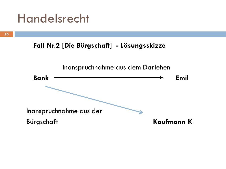 20 Handelsrecht Fall Nr.2 [Die Bürgschaft] - Lösungsskizze Inanspruchnahme aus dem Darlehen Bank Emil Inanspruchnahme aus der BürgschaftKaufmann K