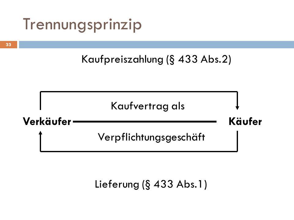 Trennungsprinzip Kaufpreiszahlung (§ 433 Abs.2) Kaufvertrag als VerkäuferKäufer Verpflichtungsgeschäft Lieferung (§ 433 Abs.1) 33
