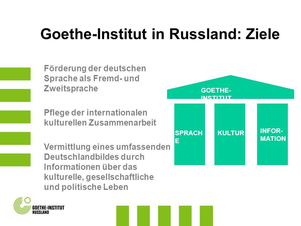 Goethe-Institut in Russland: Ziele Förderung der deutschen Sprache als Fremd- und Zweitsprache Pflege der internationalen kulturellen Zusammenarbeit V