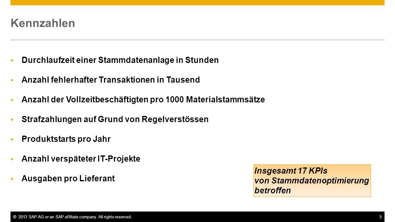 ©2013 SAP AG or an SAP affiliate company. All rights reserved.5 Kennzahlen Durchlaufzeit einer Stammdatenanlage in Stunden Anzahl fehlerhafter Transak