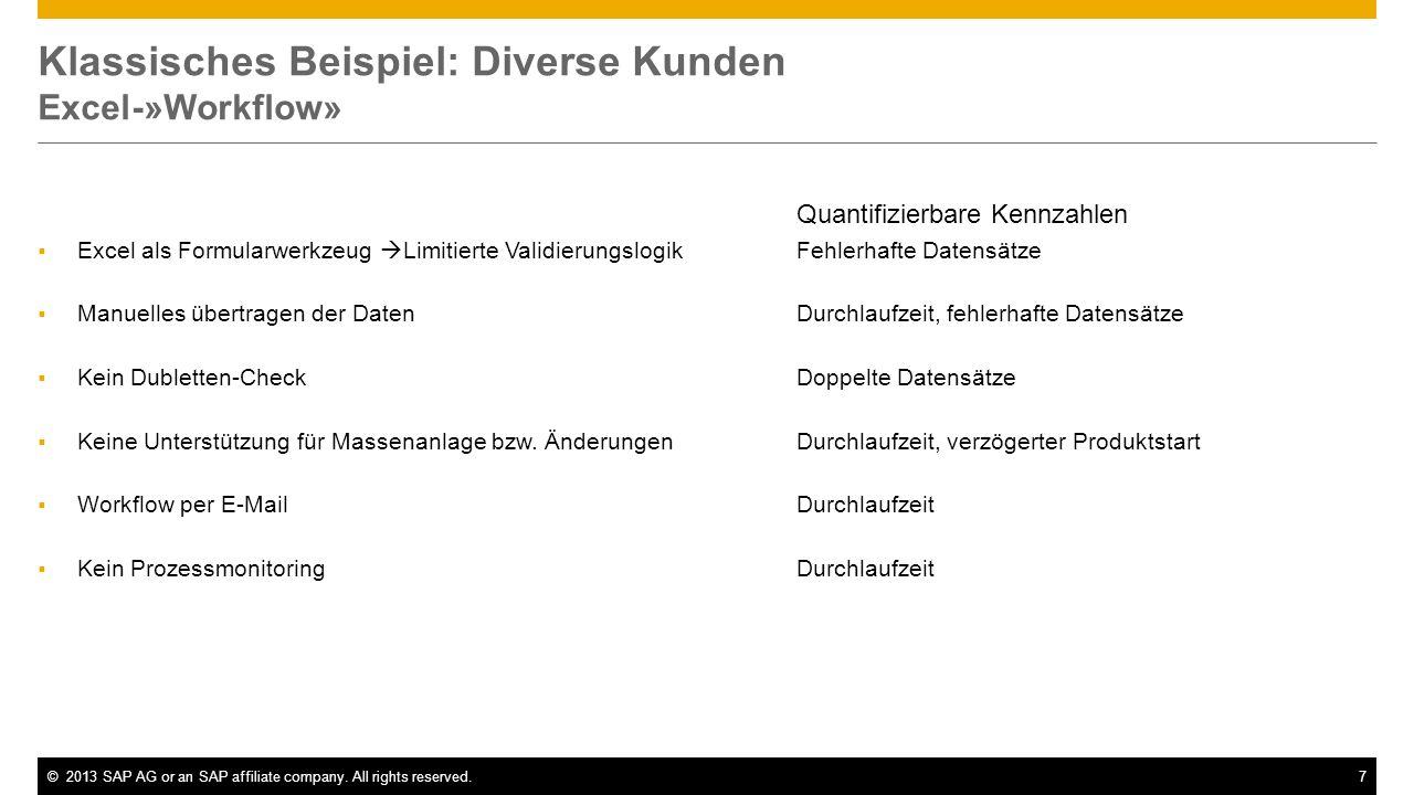 ©2013 SAP AG or an SAP affiliate company. All rights reserved.7 Klassisches Beispiel: Diverse Kunden Excel-»Workflow» Excel als Formularwerkzeug Limit