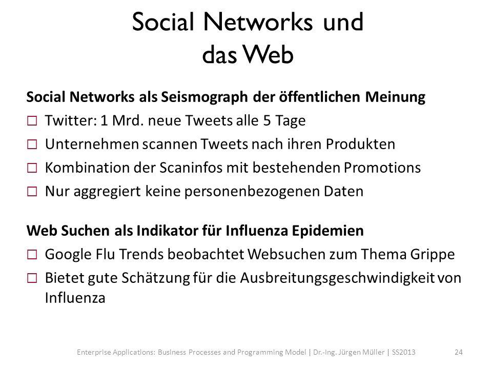 Social Networks und das Web Social Networks als Seismograph der öffentlichen Meinung Twitter: 1 Mrd. neue Tweets alle 5 Tage Unternehmen scannen Tweet