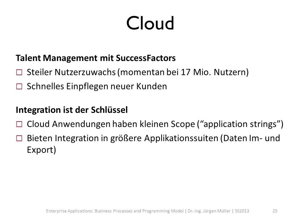 Cloud Talent Management mit SuccessFactors Steiler Nutzerzuwachs (momentan bei 17 Mio. Nutzern) Schnelles Einpflegen neuer Kunden Integration ist der
