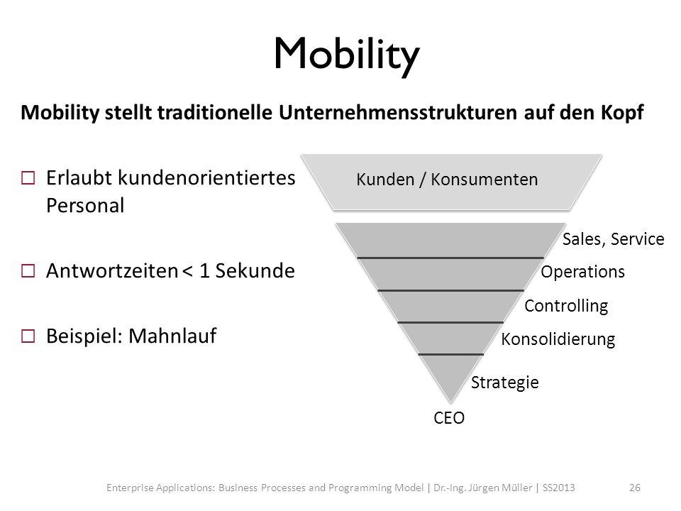 Mobility Mobility stellt traditionelle Unternehmensstrukturen auf den Kopf Erlaubt kundenorientiertes Personal Antwortzeiten < 1 Sekunde Beispiel: Mah