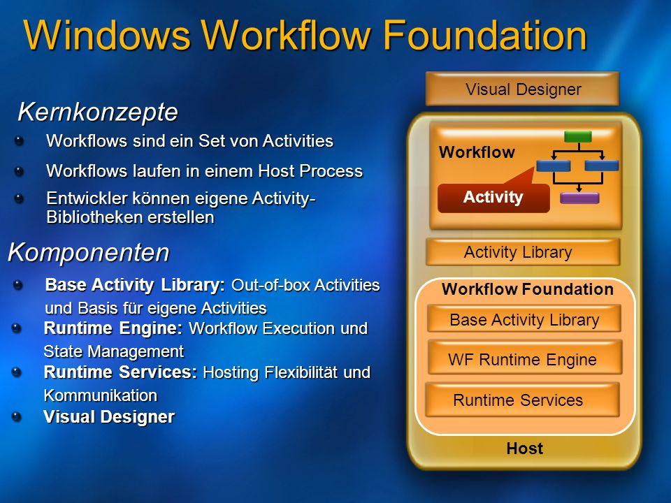 Windows Workflow Foundation Kernkonzepte Activity Visual Designer Workflows sind ein Set von Activities Workflows laufen in einem Host Process Entwick