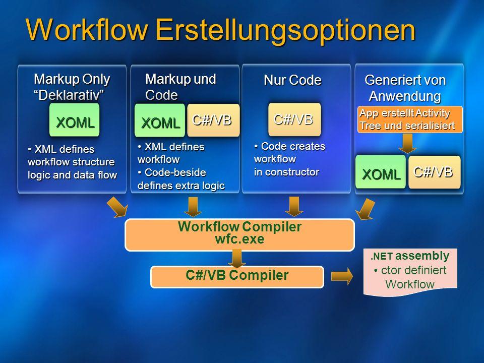 Workflow Erstellungsoptionen.NET assembly ctor definiert Workflow Markup Only Deklarativ XOML Markup und Code C#/VB Nur Code Generiert von Anwendung X