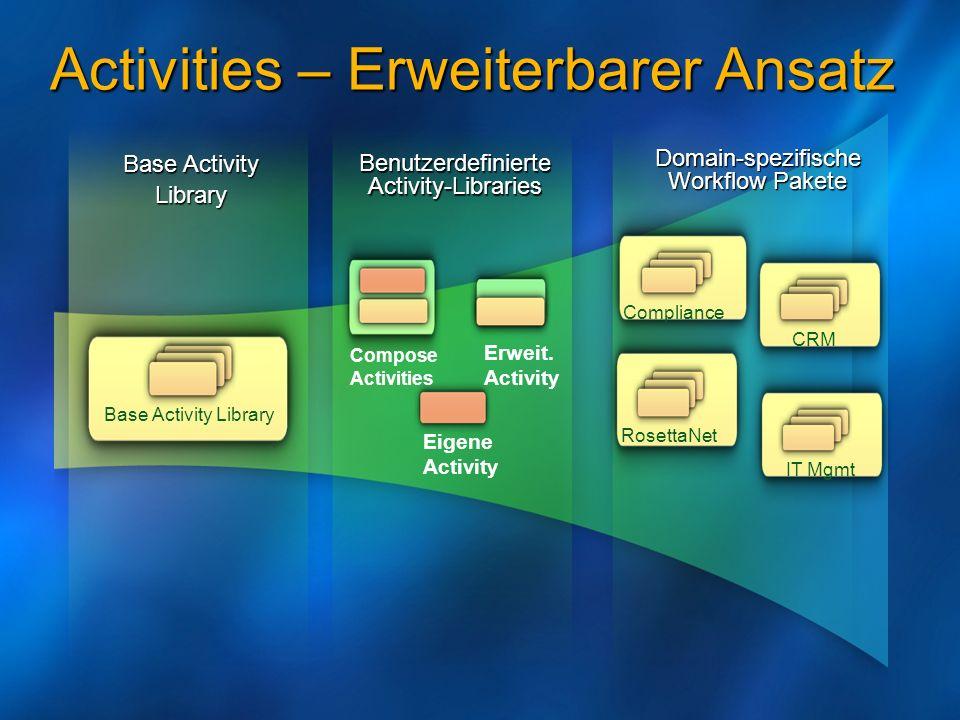 Activities – Erweiterbarer Ansatz Base Activity Library Benutzerdefinierte Activity-Libraries Eigene Activity Base Activity Library Erweit. Activity C