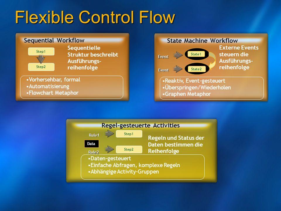 Flexible Control Flow Regel-gesteuerte Activities Step2 Step1 Rule1 Rule2 Data Regeln und Status der Daten bestimmen die Reihenfolge Daten-gesteuert E