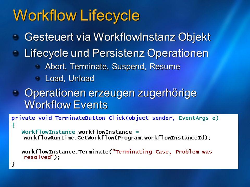 Workflow Lifecycle Gesteuert via WorkflowInstanz Objekt Lifecycle und Persistenz Operationen Abort, Terminate, Suspend, Resume Load, Unload Operatione