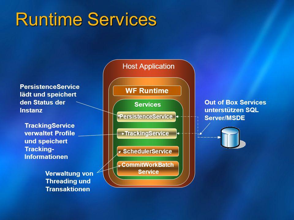 Runtime Services Host Application Out of Box Services unterstützen SQL Server/MSDE Verwaltung von Threading und Transaktionen PersistenceService lädt