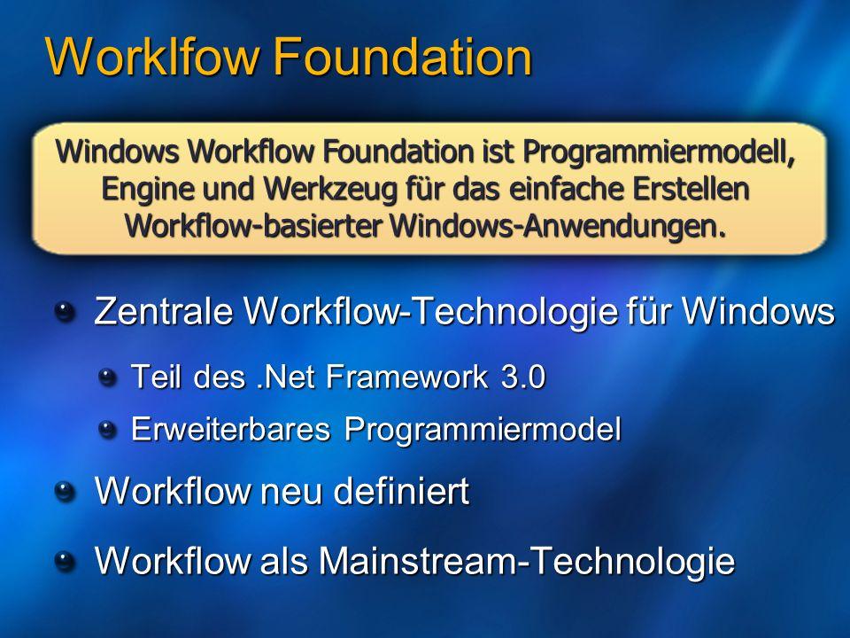 Worklfow Foundation Windows Workflow Foundation ist Programmiermodell, Engine und Werkzeug für das einfache Erstellen Workflow-basierter Windows-Anwen