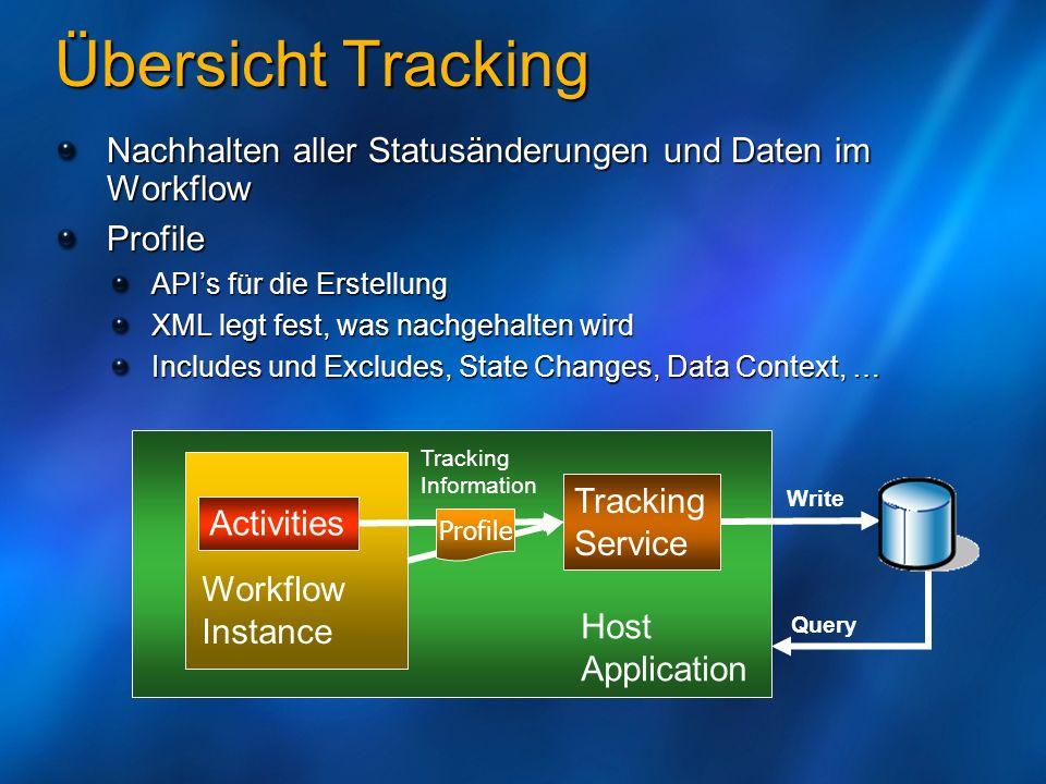 Übersicht Tracking Nachhalten aller Statusänderungen und Daten im Workflow Profile APIs für die Erstellung XML legt fest, was nachgehalten wird Includ