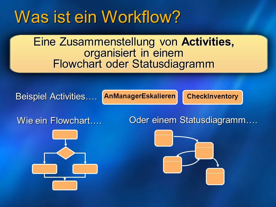 Was ist ein Workflow? Eine Zusammenstellung von Activities, organisiert in einem Flowchart oder Statusdiagramm AnManagerEskalieren Beispiel Activities
