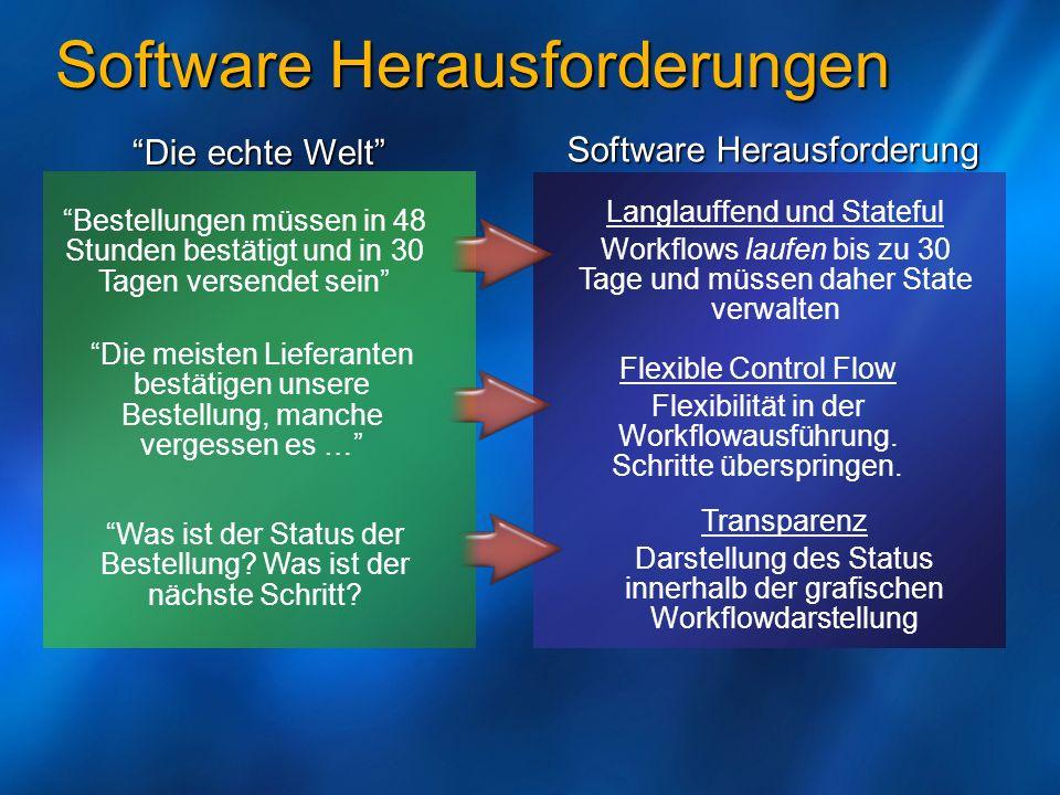 Software Herausforderungen Die echte WeltDie echte Welt Software Herausforderung Bestellungen müssen in 48 Stunden bestätigt und in 30 Tagen versendet