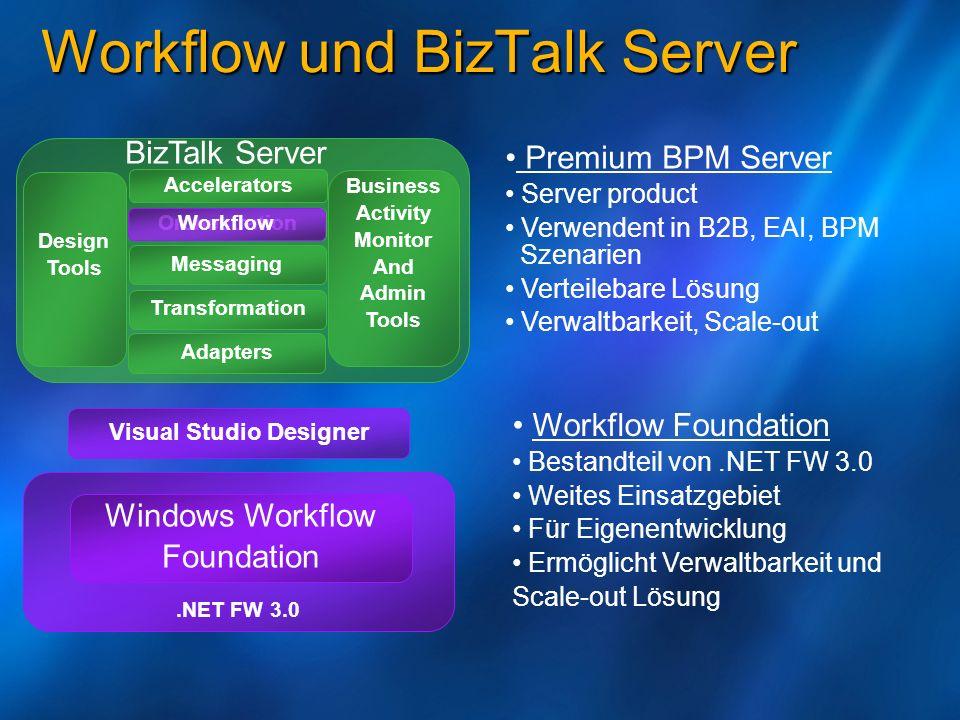 Workflow und BizTalk Server Premium BPM Server Server product Verwendent in B2B, EAI, BPM Szenarien Verteilebare Lösung Verwaltbarkeit, Scale-out Work