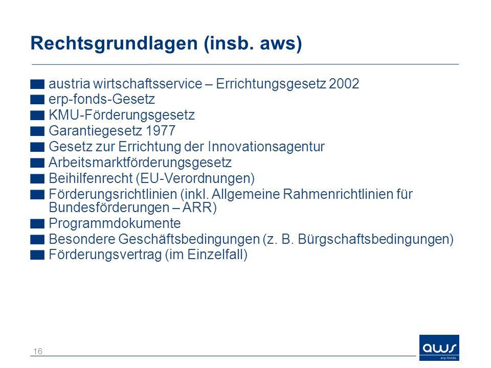 Rechtsgrundlagen (insb.
