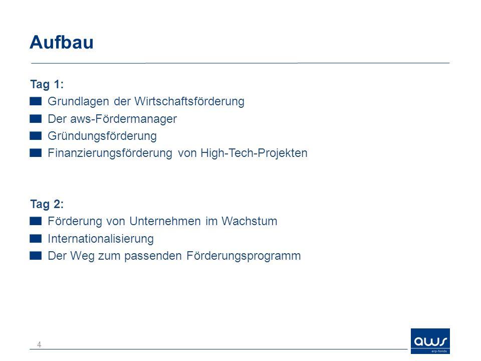 Unterlagen Vortragsunterlagen (Mappe inkl.