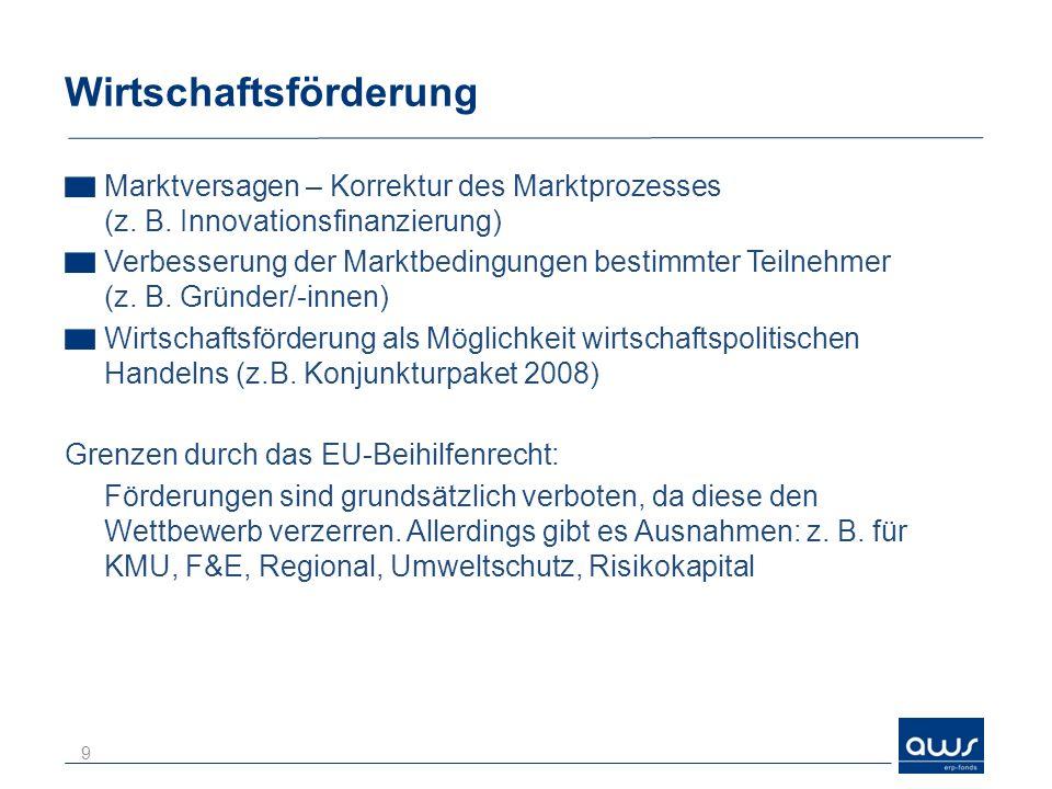 Budget für Förderungen nach KMU-FG Ausgezahlte Zuschüsse 2012: EUR 16 Mio.