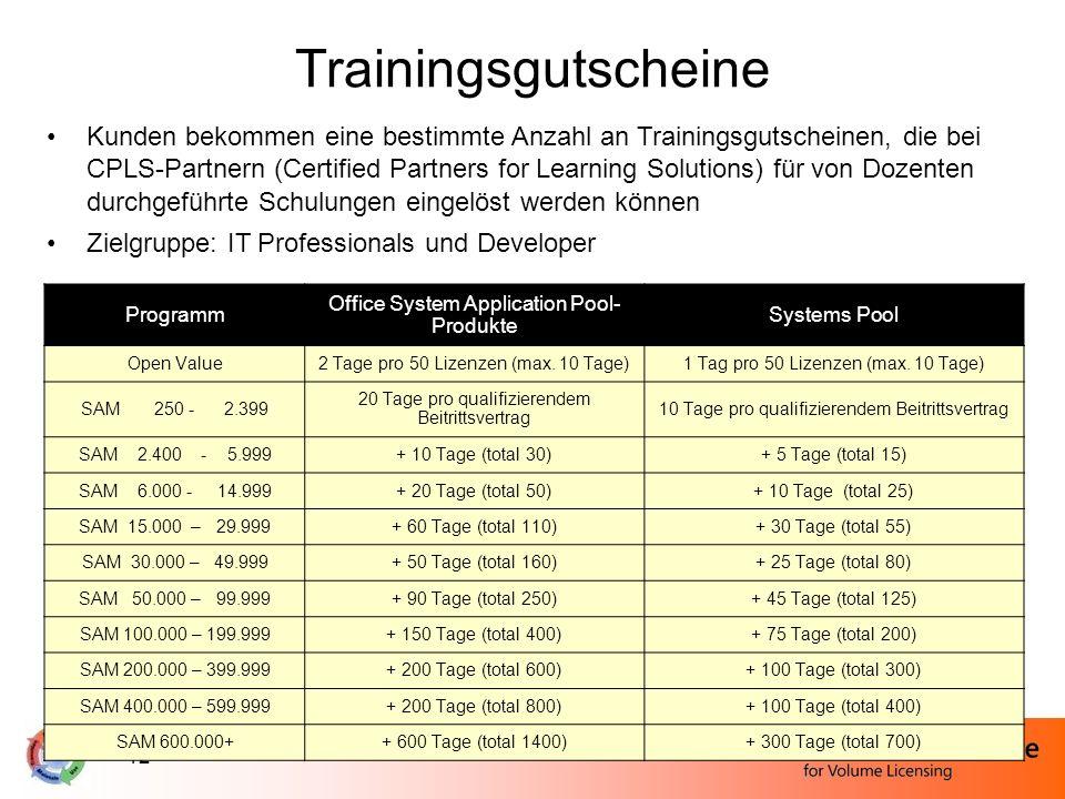 12 Trainingsgutscheine Kunden bekommen eine bestimmte Anzahl an Trainingsgutscheinen, die bei CPLS-Partnern (Certified Partners for Learning Solutions