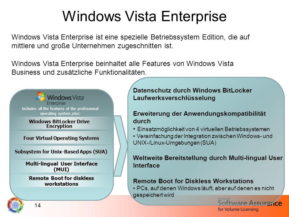 14 Windows Vista Enterprise Windows Vista Enterprise ist eine spezielle Betriebssystem Edition, die auf mittlere und große Unternehmen zugeschnitten i