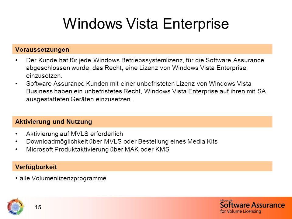 15 Voraussetzungen Der Kunde hat für jede Windows Betriebssystemlizenz, für die Software Assurance abgeschlossen wurde, das Recht, eine Lizenz von Win