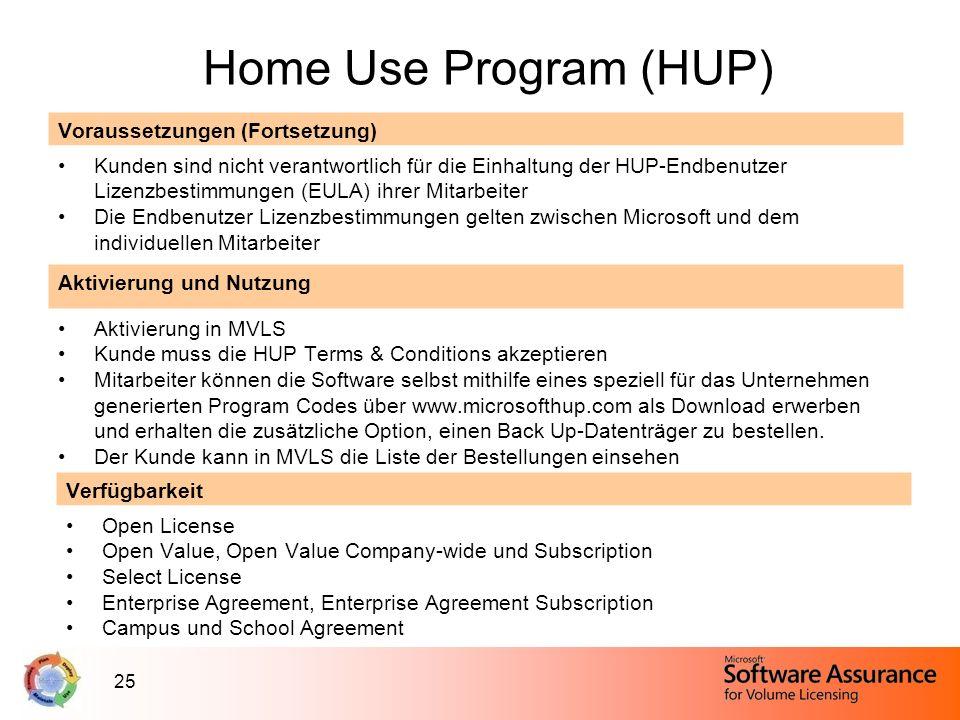 25 Voraussetzungen (Fortsetzung) Kunden sind nicht verantwortlich für die Einhaltung der HUP-Endbenutzer Lizenzbestimmungen (EULA) ihrer Mitarbeiter D