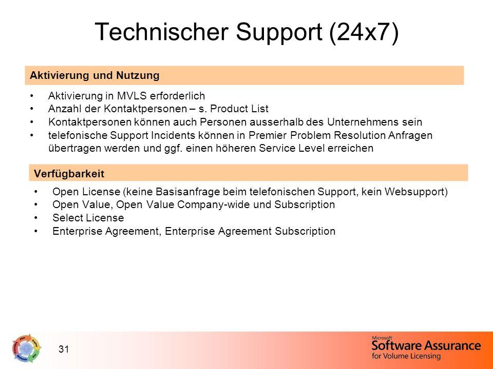 31 Technischer Support (24x7) Aktivierung und Nutzung Aktivierung in MVLS erforderlich Anzahl der Kontaktpersonen – s. Product List Kontaktpersonen kö