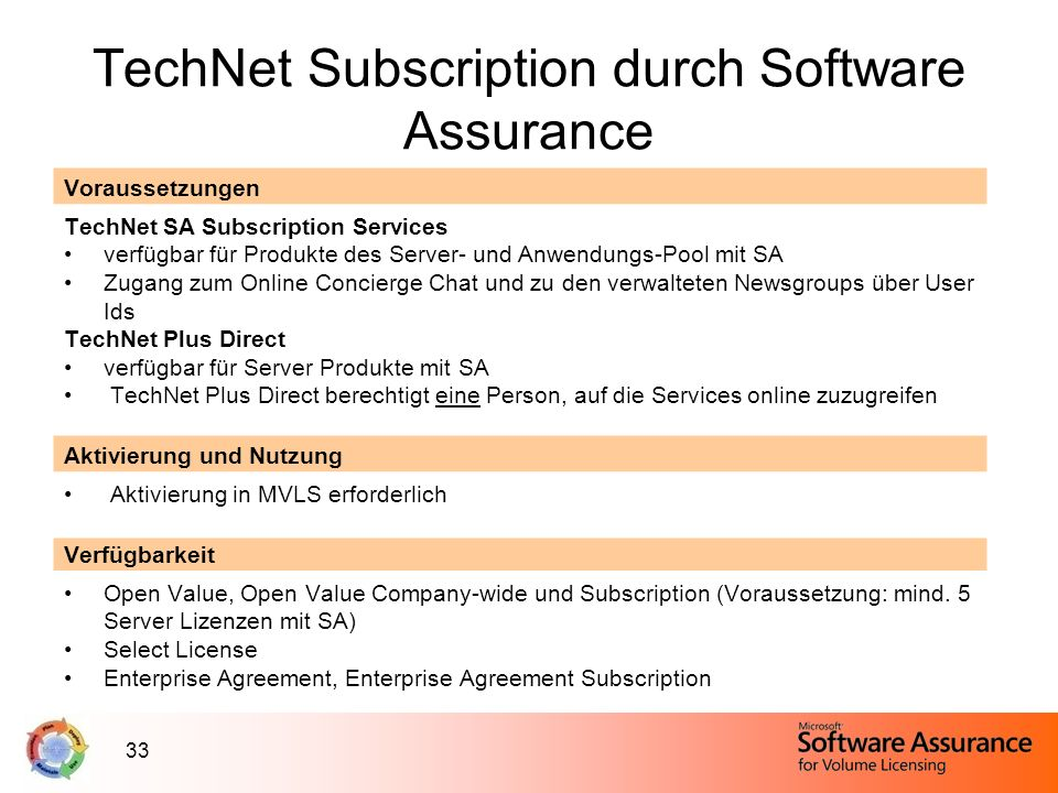 33 TechNet Subscription durch Software Assurance Verfügbarkeit Open Value, Open Value Company-wide und Subscription (Voraussetzung: mind. 5 Server Liz