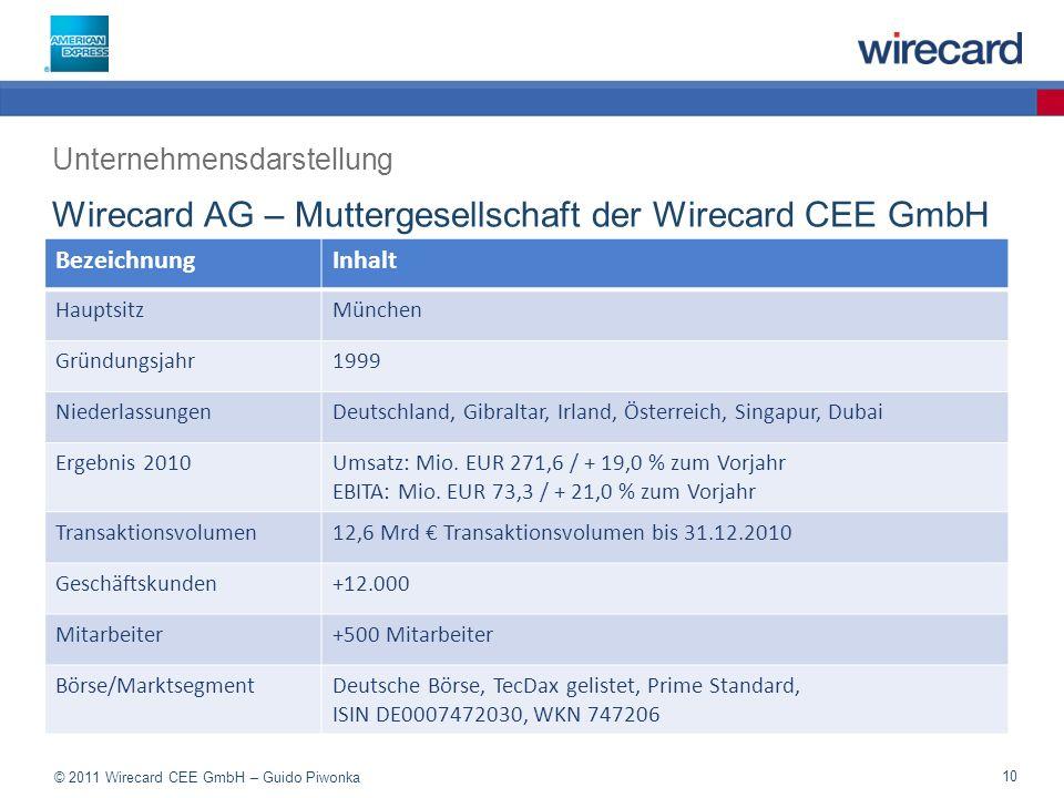 © 2011 Wirecard CEE GmbH – Guido Piwonka 10 Wirecard AG – Muttergesellschaft der Wirecard CEE GmbH Unternehmensdarstellung BezeichnungInhalt HauptsitzMünchen Gründungsjahr1999 NiederlassungenDeutschland, Gibraltar, Irland, Österreich, Singapur, Dubai Ergebnis 2010Umsatz: Mio.