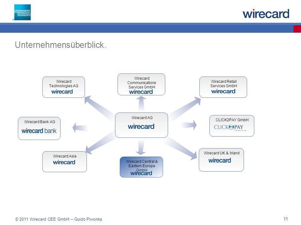 © 2011 Wirecard CEE GmbH – Guido Piwonka 11 Unternehmensüberblick.