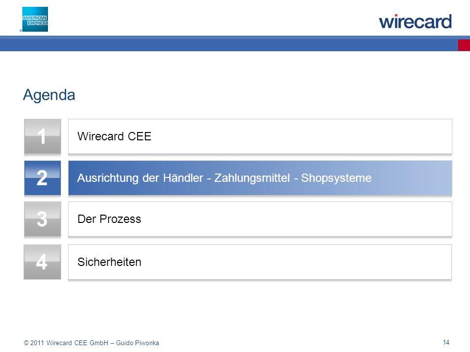 © 2011 Wirecard CEE GmbH – Guido Piwonka 14 Agenda 1 Wirecard CEE 2 Ausrichtung der Händler - Zahlungsmittel - Shopsysteme 3 Der Prozess 4 Sicherheiten