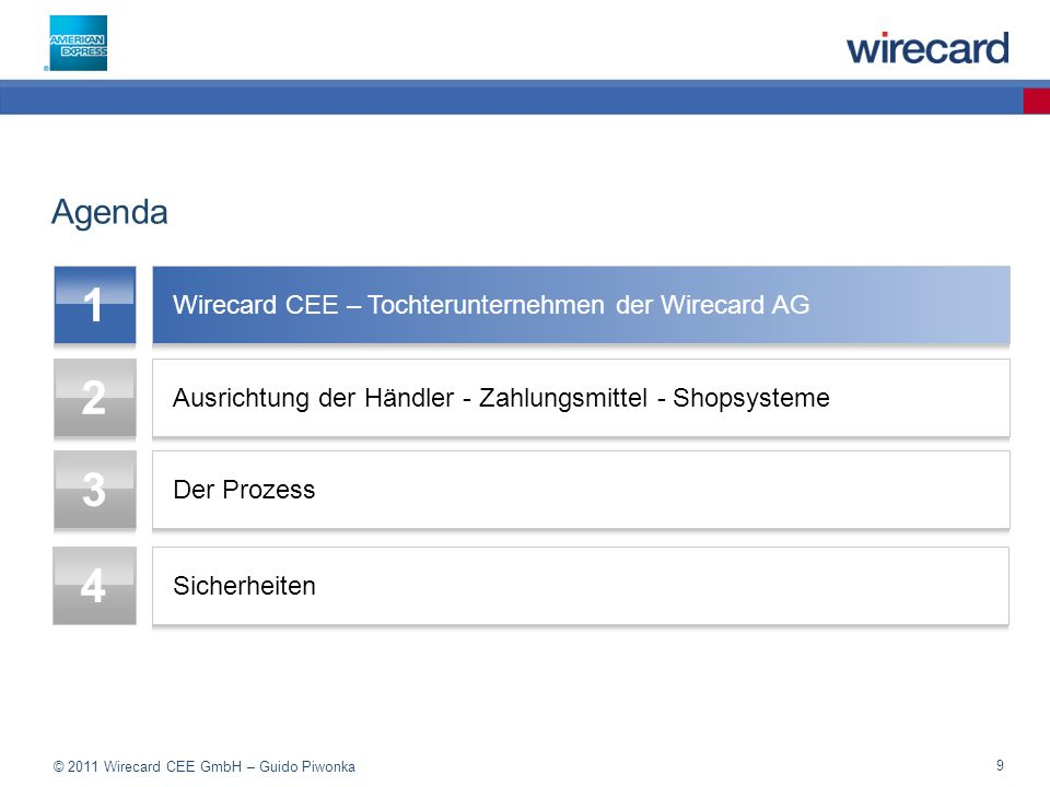 © 2011 Wirecard CEE GmbH – Guido Piwonka 9 1 Agenda Wirecard CEE – Tochterunternehmen der Wirecard AG 2 Ausrichtung der Händler - Zahlungsmittel - Shopsysteme 3 Der Prozess 4 Sicherheiten
