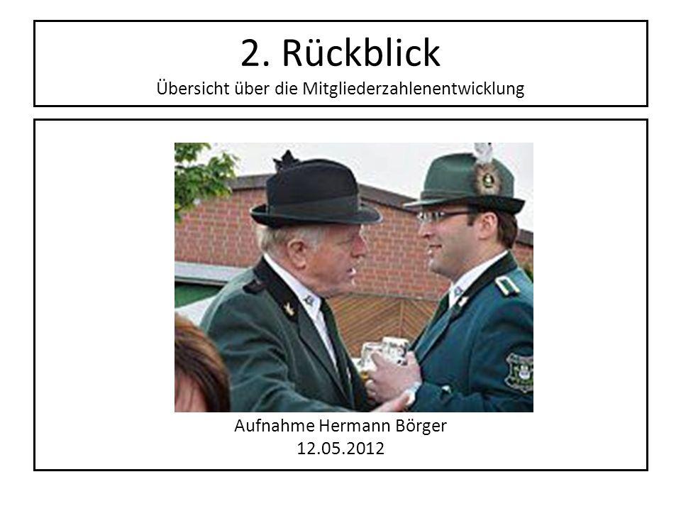 2. Rückblick Übersicht über die Mitgliederzahlenentwicklung Aufnahme Hermann Börger 12.05.2012