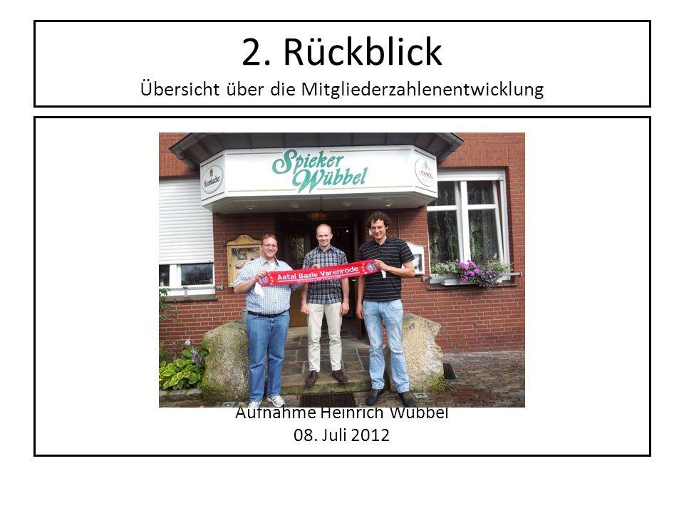 2. Rückblick Übersicht über die Mitgliederzahlenentwicklung Aufnahme Heinrich Wübbel 08. Juli 2012