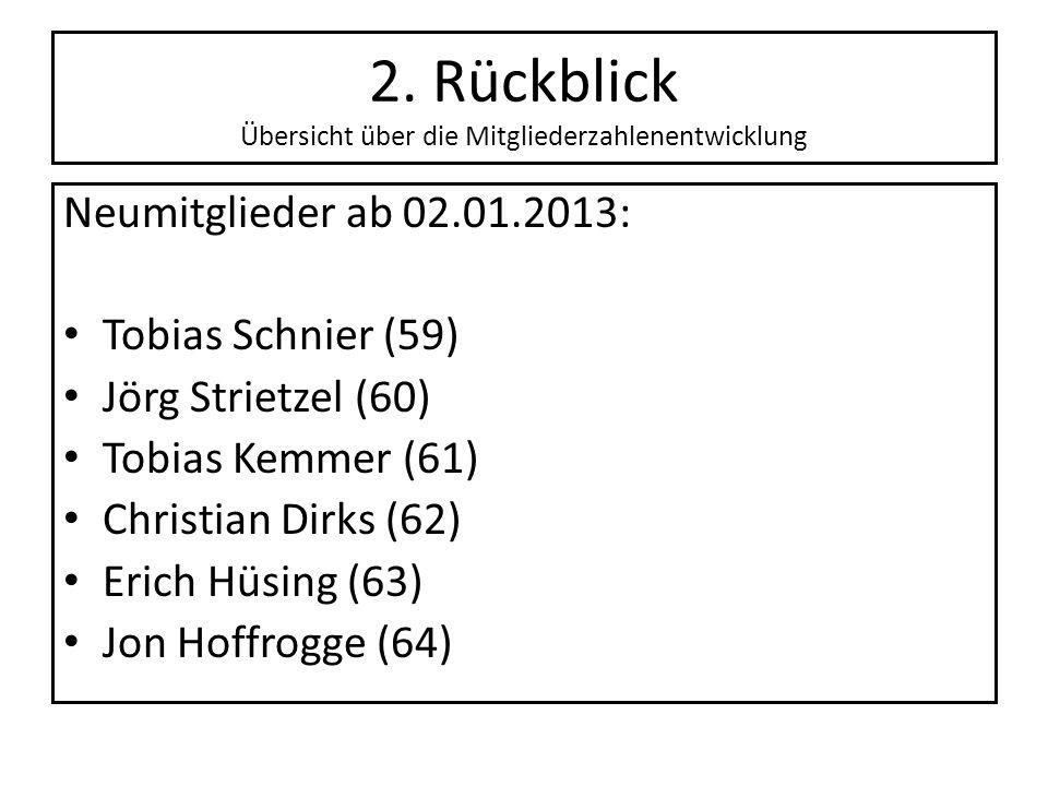 2. Rückblick Übersicht über die Mitgliederzahlenentwicklung Neumitglieder ab 02.01.2013: Tobias Schnier (59) Jörg Strietzel (60) Tobias Kemmer (61) Ch
