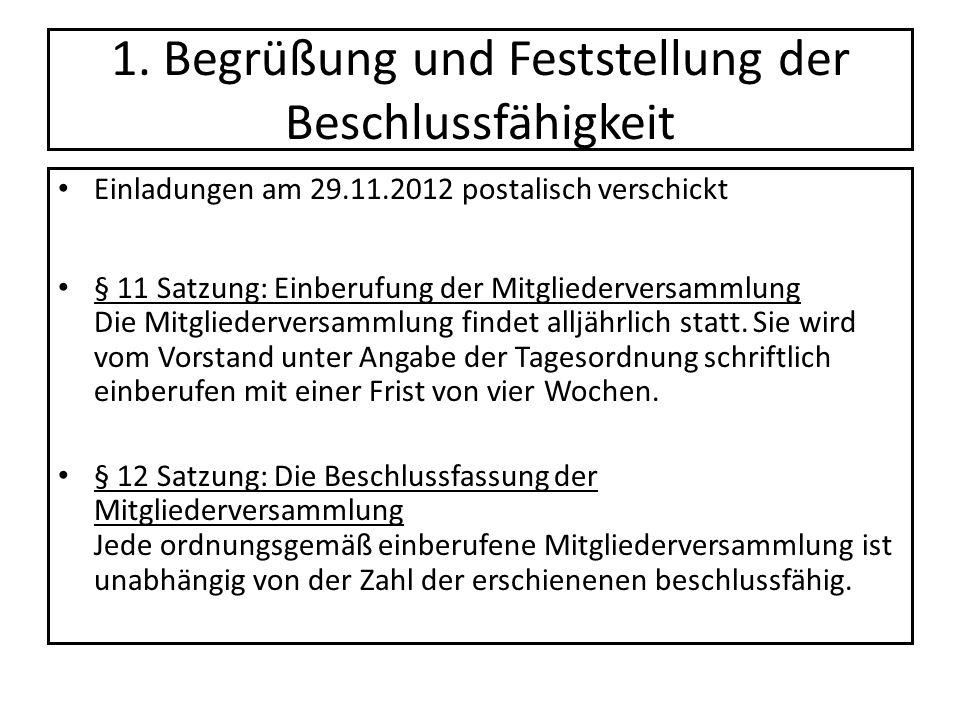 1. Begrüßung und Feststellung der Beschlussfähigkeit Einladungen am 29.11.2012 postalisch verschickt § 11 Satzung: Einberufung der Mitgliederversammlu