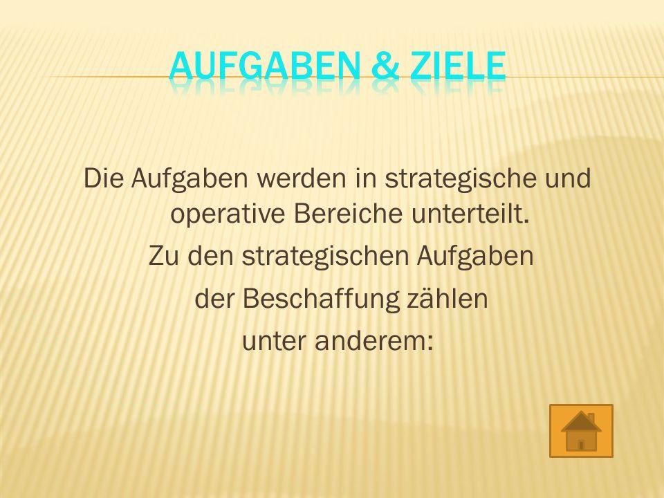 Die Aufgaben werden in strategische und operative Bereiche unterteilt.