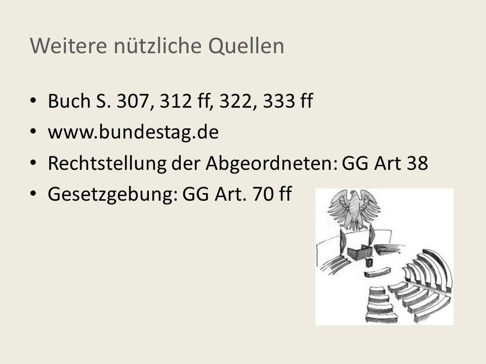 Weitere nützliche Quellen Buch S. 307, 312 ff, 322, 333 ff www.bundestag.de Rechtstellung der Abgeordneten: GG Art 38 Gesetzgebung: GG Art. 70 ff