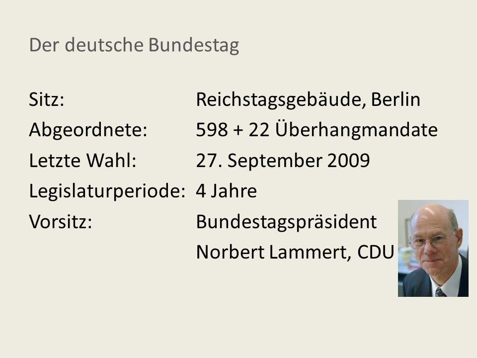 Der deutsche Bundestag Sitz:Reichstagsgebäude, Berlin Abgeordnete:598 + 22 Überhangmandate Letzte Wahl:27. September 2009 Legislaturperiode:4 Jahre Vo