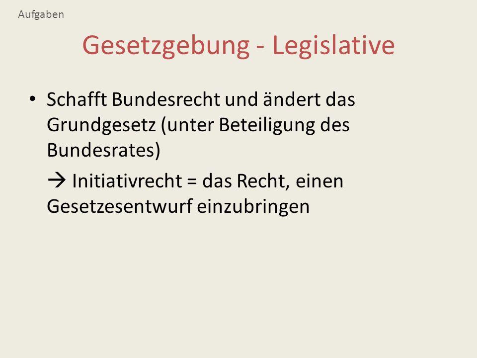 Gesetzgebung - Legislative Schafft Bundesrecht und ändert das Grundgesetz (unter Beteiligung des Bundesrates) Initiativrecht = das Recht, einen Gesetz