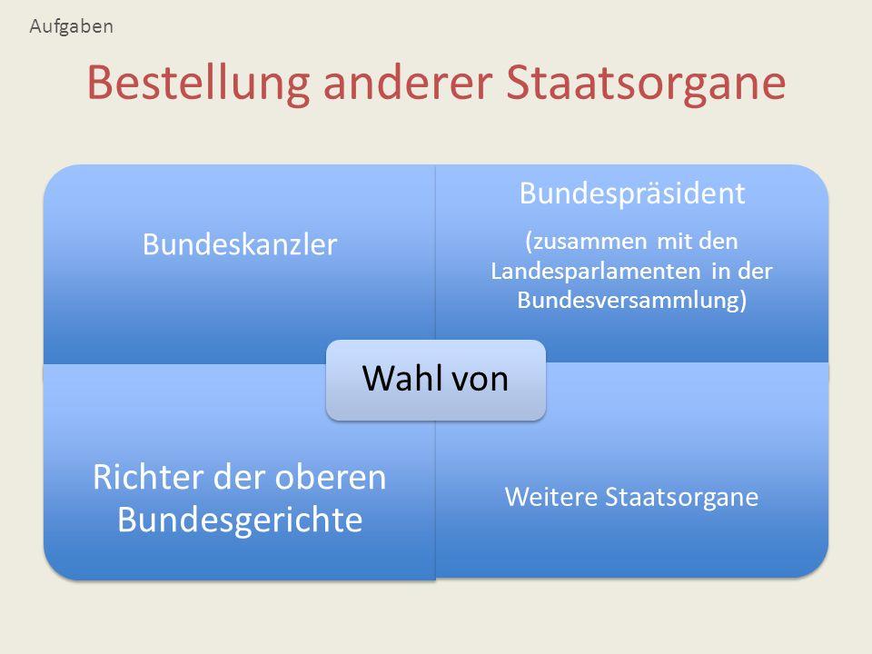 Bestellung anderer Staatsorgane Bundeskanzler Bundespräsident (zusammen mit den Landesparlamenten in der Bundesversammlung) Richter der oberen Bundesg
