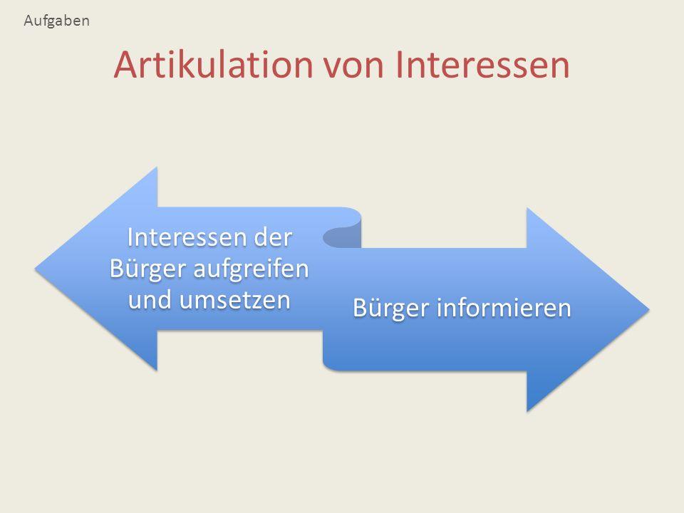 Artikulation von Interessen Interessen der Bürger aufgreifen und umsetzen Bürger informieren Aufgaben