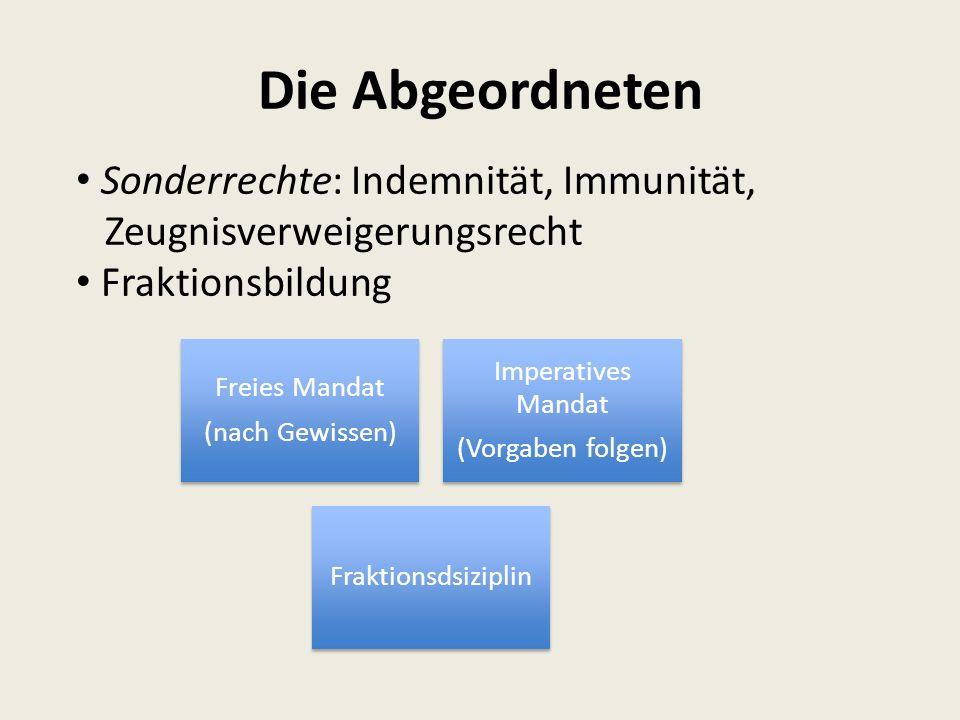 Die Abgeordneten Freies Mandat (nach Gewissen) Imperatives Mandat (Vorgaben folgen) Fraktionsdsiziplin Sonderrechte: Indemnität, Immunität, Zeugnisver