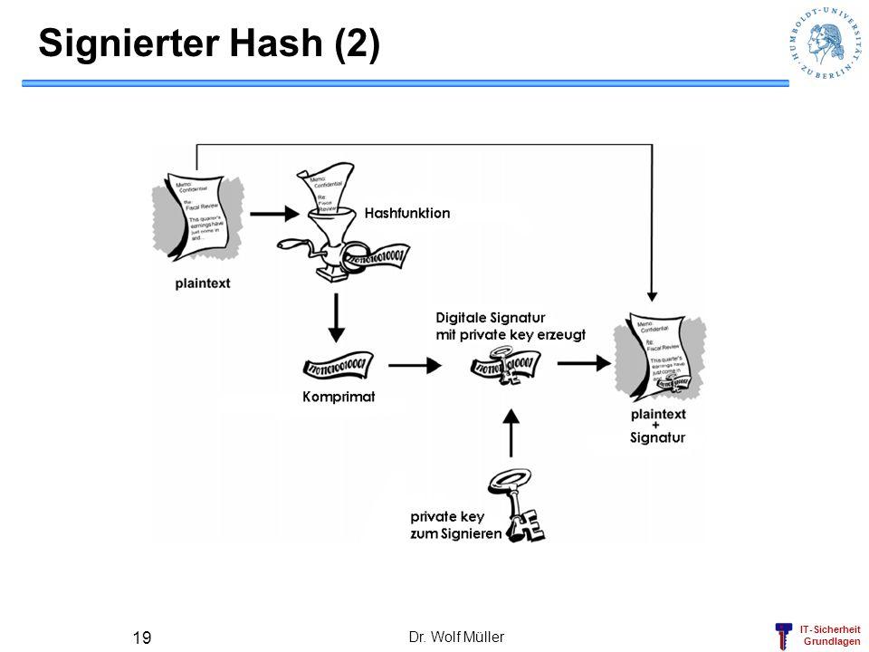 IT-Sicherheit Grundlagen Dr. Wolf Müller 19 Signierter Hash (2)